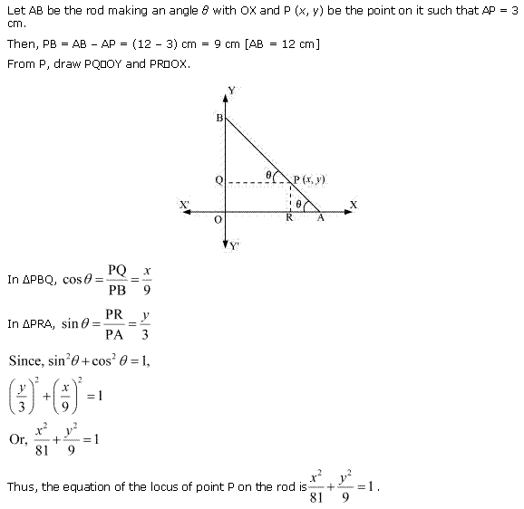 NCERT Solutions for Class 11 Maths Chapter 11 Conic Sections Miscellaneous Ex Q5.1