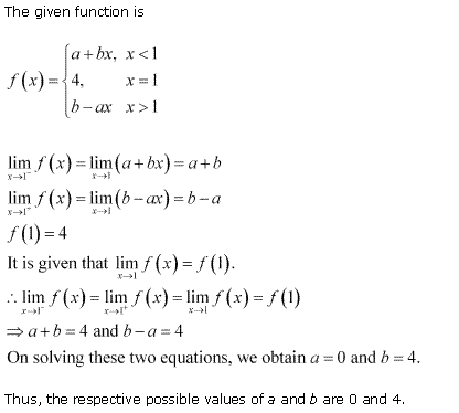NCERT Solutions for Class 11 Maths Chapter 13 Limits and Derivatives Ex 13.1 Q28.1
