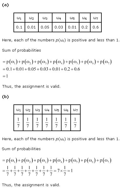 NCERT Solutions for Class 11 Maths Chapter 16 Probability Ex 16.3 Q1.1