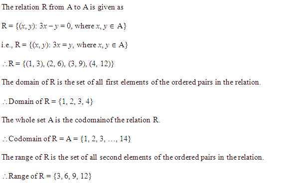 NCERT Solutions for Class 11 Maths Chapter 2 Relations and Functions Ex 2.2 Q1.1