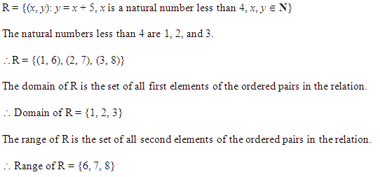 NCERT Solutions for Class 11 Maths Chapter 2 Relations and Functions Ex 2.2 Q2.1