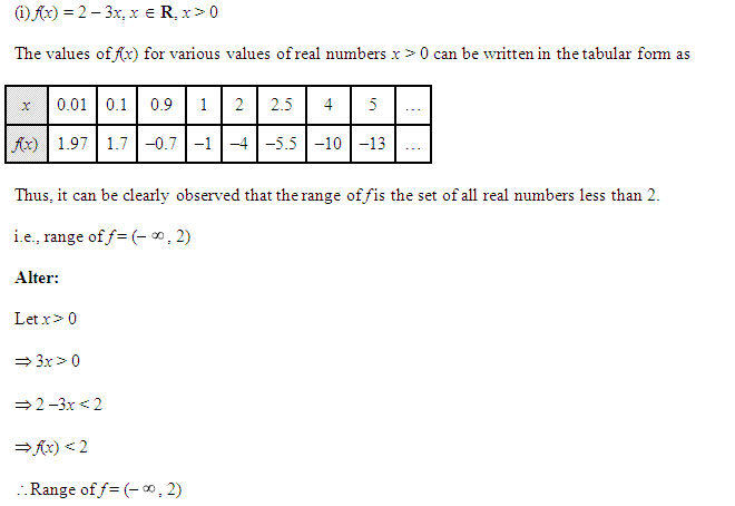 NCERT Solutions for Class 11 Maths Chapter 2 Relations and Functions Ex 2.3 Q5.1