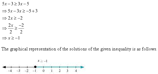 NCERT Solutions for Class 11 Maths Chapter 6 Linear Inequalities Ex 6.1 Q18.1
