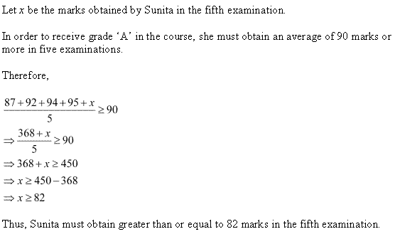 NCERT Solutions for Class 11 Maths Chapter 6 Linear Inequalities Ex 6.1 Q22.1