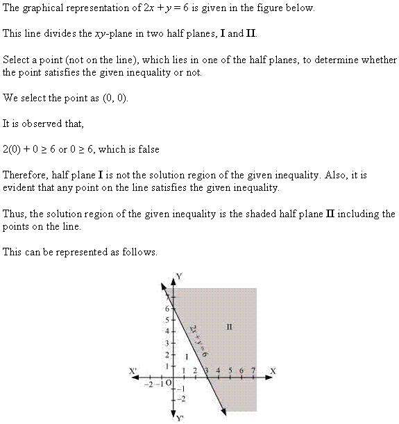 NCERT Solutions for Class 11 Maths Chapter 6 Linear Inequalities Ex 6.2 Q2.1