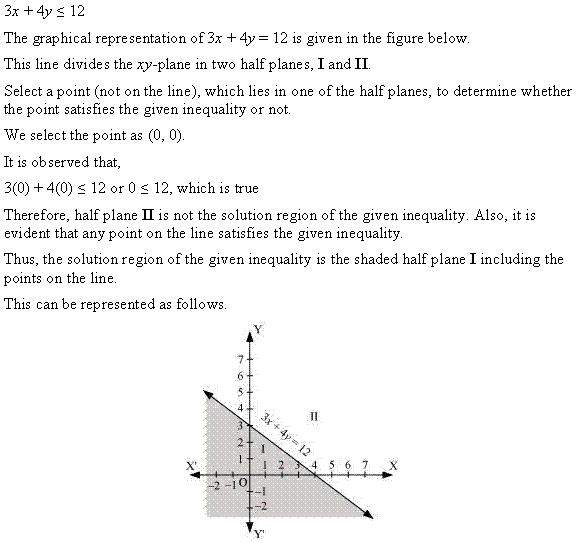 NCERT Solutions for Class 11 Maths Chapter 6 Linear Inequalities Ex 6.2 Q3.1