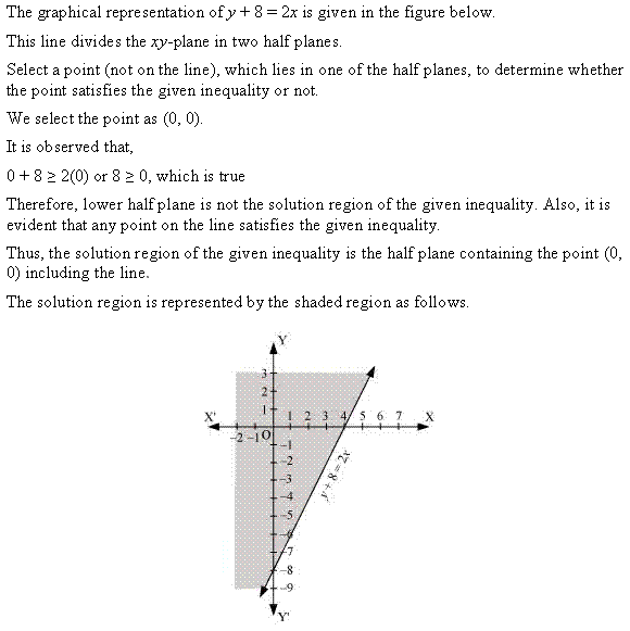 NCERT Solutions for Class 11 Maths Chapter 6 Linear Inequalities Ex 6.2 Q4.1