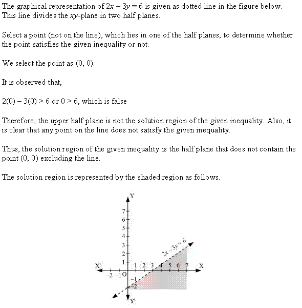 NCERT Solutions for Class 11 Maths Chapter 6 Linear Inequalities Ex 6.2 Q6.1