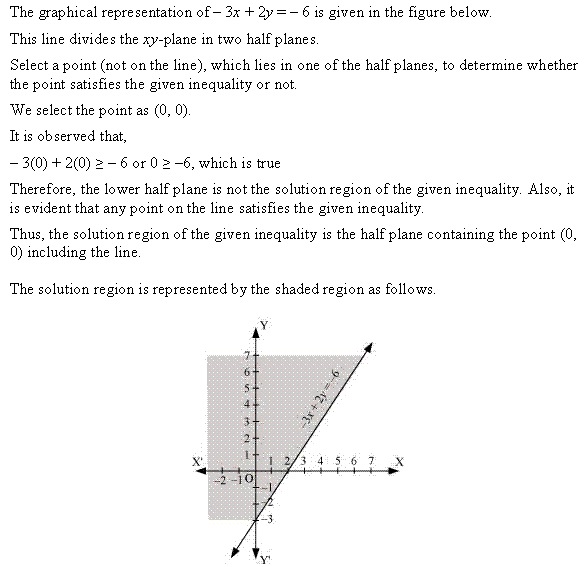 NCERT Solutions for Class 11 Maths Chapter 6 Linear Inequalities Ex 6.2 Q7.1