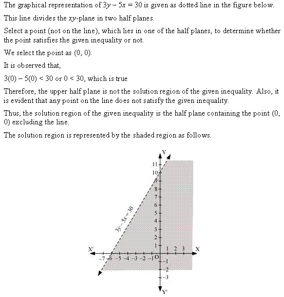 NCERT Solutions for Class 11 Maths Chapter 6 Linear Inequalities Ex 6.2 Q8.1