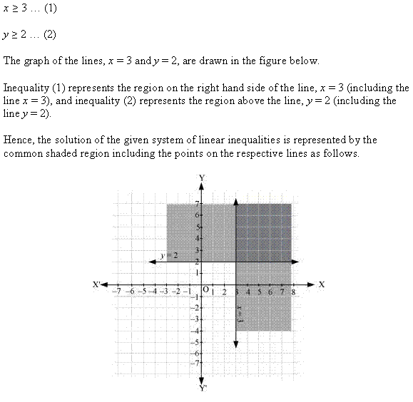 NCERT Solutions for Class 11 Maths Chapter 6 Linear Inequalities Ex 6.3 Q1.1
