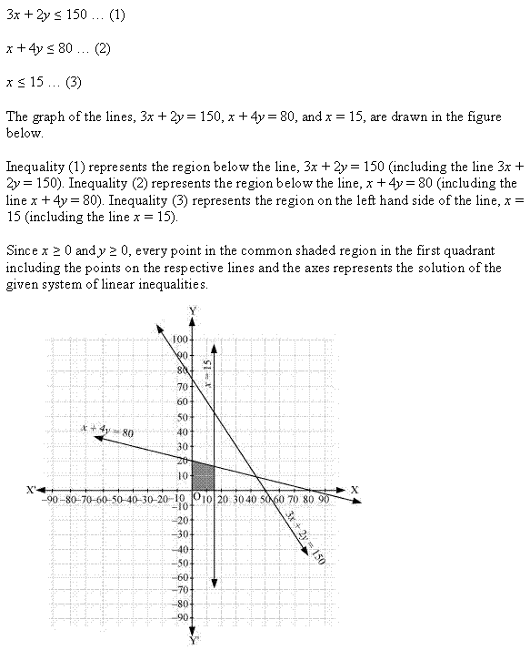NCERT Solutions for Class 11 Maths Chapter 6 Linear Inequalities Ex 6.3 Q14.1