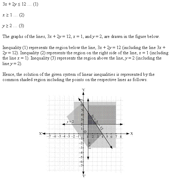 NCERT Solutions for Class 11 Maths Chapter 6 Linear Inequalities Ex 6.3 Q2.1