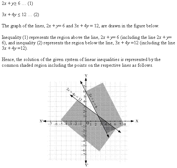 NCERT Solutions for Class 11 Maths Chapter 6 Linear Inequalities Ex 6.3 Q3.1