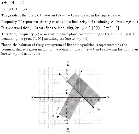 NCERT Solutions for Class 11 Maths Chapter 6 Linear Inequalities Ex 6.3 Q4.1