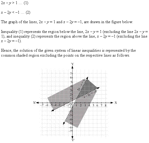 NCERT Solutions for Class 11 Maths Chapter 6 Linear Inequalities Ex 6.3 Q5.1
