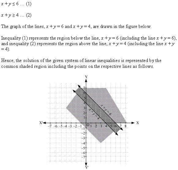 NCERT Solutions for Class 11 Maths Chapter 6 Linear Inequalities Ex 6.3 Q6.1