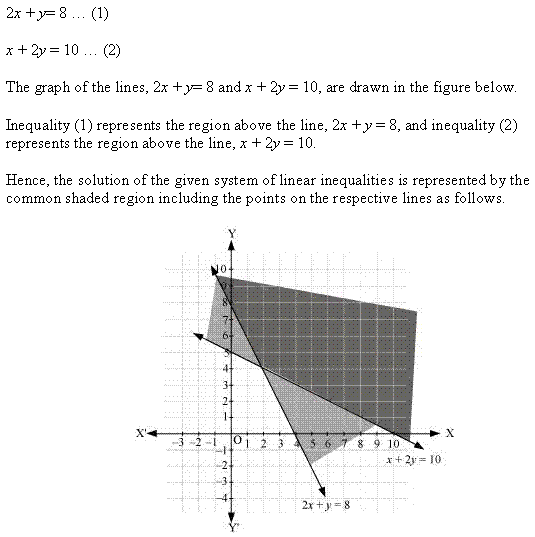 NCERT Solutions for Class 11 Maths Chapter 6 Linear Inequalities Ex 6.3 Q7.1