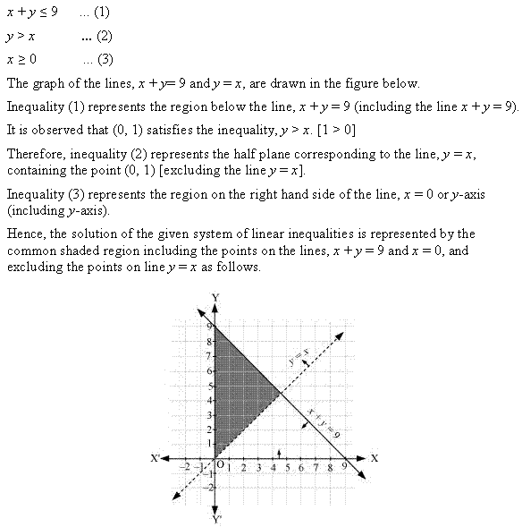 NCERT Solutions for Class 11 Maths Chapter 6 Linear Inequalities Ex 6.3 Q8.1