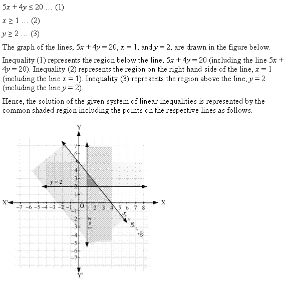 NCERT Solutions for Class 11 Maths Chapter 6 Linear Inequalities Ex 6.3 Q9.1