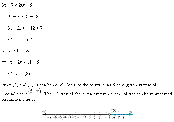 NCERT Solutions for Class 11 Maths Chapter 6 Linear Inequalities Miscellaneous Ex Q9.1