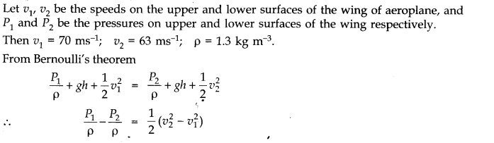 NCERT Solutions for Class 11 Physics Chapter 10 Mechanical Properties of Fluids Q14.1
