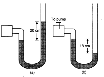 NCERT Solutions for Class 11 Physics Chapter 10 Mechanical Properties of Fluids Q22