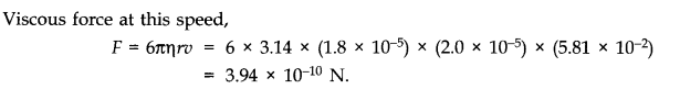 NCERT Solutions for Class 11 Physics Chapter 10 Mechanical Properties of Fluids Q28.1