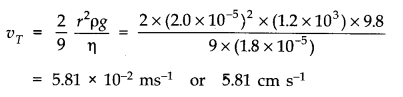 NCERT Solutions for Class 11 Physics Chapter 10 Mechanical Properties of Fluids Q28
