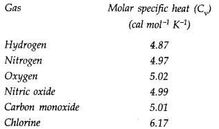NCERT Solutions for Class 11 Physics Chapter 11 Thermal Properties of matter Q15
