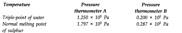 NCERT Solutions for Class 11 Physics Chapter 11 Thermal Properties of matter Q5