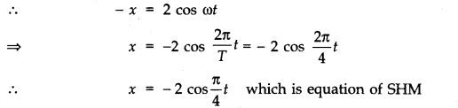 NCERT Solutions for Class 11 Physics Chapter 14 Oscillations Q11.2