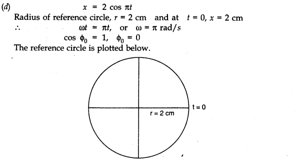 NCERT Solutions for Class 11 Physics Chapter 14 Oscillations Q12.2