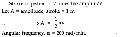 NCERT Solutions for Class 11 Physics Chapter 14 Oscillations Q14