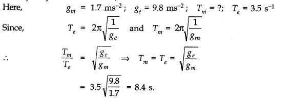 NCERT Solutions for Class 11 Physics Chapter 14 Oscillations Q15