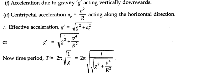NCERT Solutions for Class 11 Physics Chapter 14 Oscillations Q17