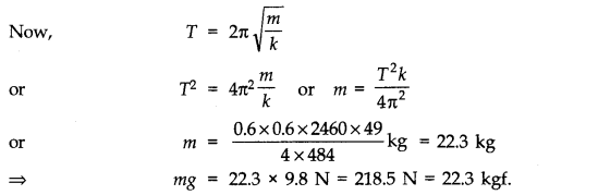NCERT Solutions for Class 11 Physics Chapter 14 Oscillations Q8.1