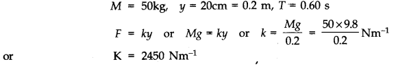 NCERT Solutions for Class 11 Physics Chapter 14 Oscillations Q8