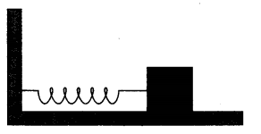 NCERT Solutions for Class 11 Physics Chapter 14 Oscillations Q9