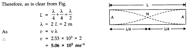 NCERT Solutions for Class 11 Physics Chapter 15 Waves Q16