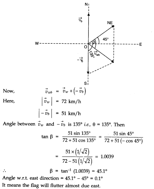 NCERT Solutions for Class 11 Physics Chapter 4 Motion in a Plane Q14