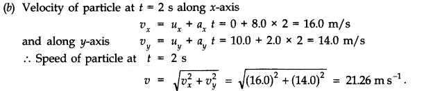 NCERT Solutions for Class 11 Physics Chapter 4 Motion in a Plane Q21.2