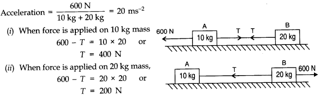 NCERT Solutions for Class 11 Physics Chapter 5 Laws of Motion Q15