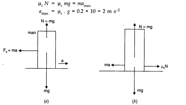 NCERT Solutions for Class 11 Physics Chapter 5 Laws of Motion Q25.1