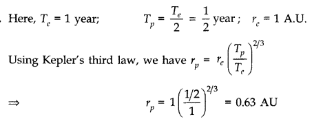 NCERT Solutions for Class 11 Physics Chapter 8 Gravitation Q3