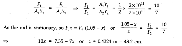 NCERT Solutions for Class 11 Physics Chapter 9 Mechanical Properties of Solids Q18.2