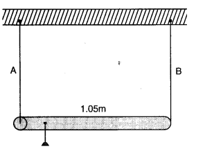 NCERT Solutions for Class 11 Physics Chapter 9 Mechanical Properties of Solids Q18
