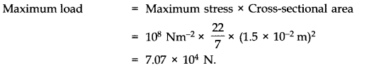 NCERT Solutions for Class 11 Physics Chapter 9 Mechanical Properties of Solids Q9