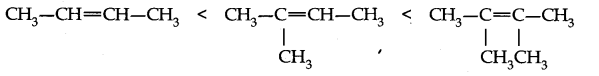 NCERT Solutions for Class 11th Chemistry Chapter 12 Organic Chemistry Some Basic Principles and Techniques LAQ Q1
