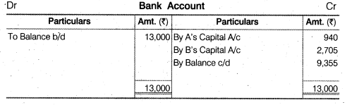 NCERT Solutions for Class 12 Accountancy Chapter 4 Reconstitution of a Partnership Firm – Retirement Death of a Partner Do it Yourself III Q1.5